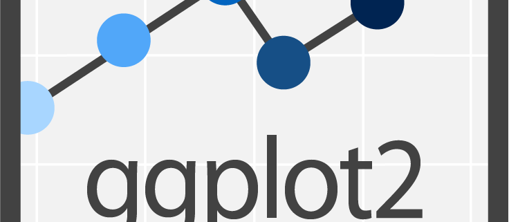 Workshop: Data Visualisation with R ggplot2 and R markdown – Data